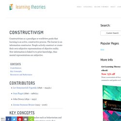Constructivism - Learning Theories