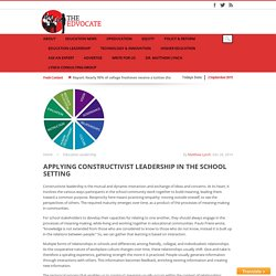 Applying Constructivist Leadership in the School Setting