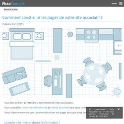 Comment construire les pages de votre site associatif ?