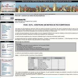 Fiche outil : construire une matrice de polycompétences