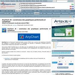 AnyChart JS : construisez des graphiques performants et complexes, grâce à ce framework JavaScript orienté HTML5