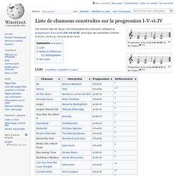 Liste de chansons construites sur la progression I-V-vi-IV