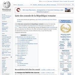Liste des consuls de la République romaine
