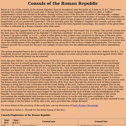 Consuls of the Roman Republic
