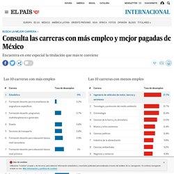 Consulta las carreras con más empleo y mejor pagadas de México
