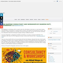 MIND MAPPING CONSULTANCY AND WORKSHOPS BY MANEESH DUTT, INFOGRAPHIC