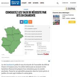 Consultez les taux de réussite par BTS en Charente