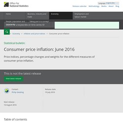 Consumer price inflation - Office for National Statistics