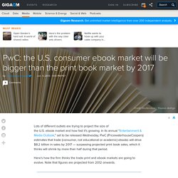 PwC: the U.S. consumer ebook market will be bigger than the print book market by 2017