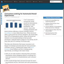 Consumers Looking for Automated Retail Experiences