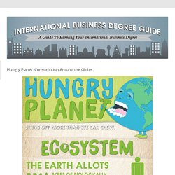 Hungry Planet: Consumption Around the Globe - International Business Degree Guide