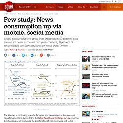 Pew study: News consumption up via mobile, social media
