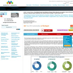 Cloud-Based Contact Center Market by Solution & Service - 2021