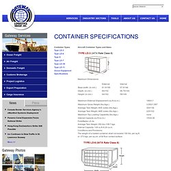 CONTAINER SPECIFICATIONS | Houston, Texas USA | Gateway Logistics Group, Inc.