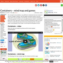 Containers – mind map and games
