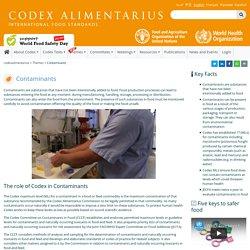 CODEXALIMENTARIUS FAO-WHO