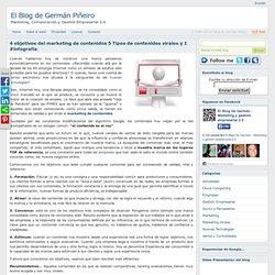 4 objetivos del marketing de contenidos 5 Tipos de contenidos virales y 1 #infografía