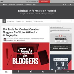 20+ Tools For Content Creation Bloggers Can't Live Without