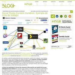 Social Media Content Curation: Ejemplo de ciclo de trabajo