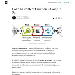 Cos'è La Content Curation E Come Si Fa - Dario Fornarelli - Medium