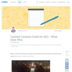 Content Curation Guide for SEO - What, How, Why