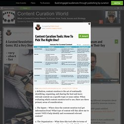 Content Curation Tools: How To Pick The Right One?