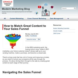 How to Match Great Content to Your Sales Funnel
