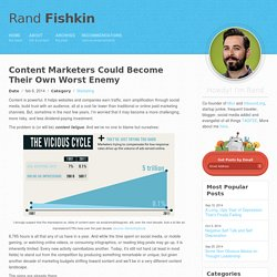 Content Marketers Could Become Their Own Worst Enemy