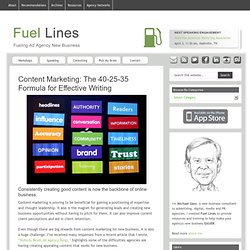 Content Marketing: The 40-25-35 Formula for Effective Writing