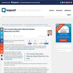 The Content Marketing Maturity Model - Kapost