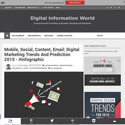 Mobile, Social, Content, Email: Digital Marketing Trends And Prediction 2015