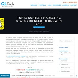 Top 13 Content Marketing Stats you need to know in 2018