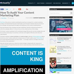 How To Audit Your Content Marketing Plan