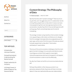 Content Strategy: The Philosophy of Data - Boxes and Arrows