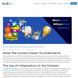 What is Content Writing in Digital Marketing