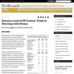 Romney Leads GOP Contest, Trails in Matchup with Obama