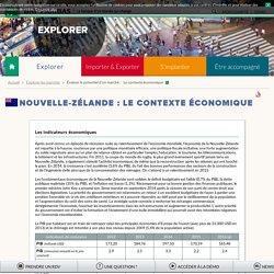 Le contexte économique de la Nouvelle-Zélande