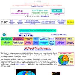 Earth's Continental Plates - ZoomSchool