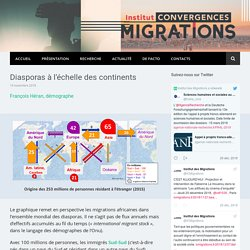 Diasporas à l'échelle des continents – Institut des Migrations