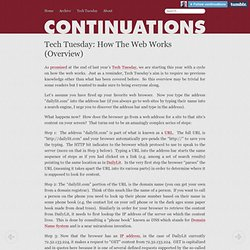 How The Web Works (Overview) - Continuations