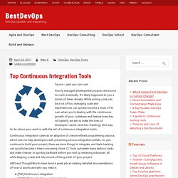 Top Continuous Integration Tools – BestDevOps