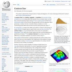 Contour line - Wikipedia