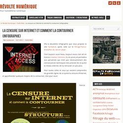 La censure sur Internet et comment la contourner (infographie) - Révolte Numérique