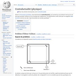 Contrafactualité (physique)