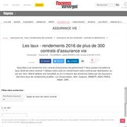 Contrats assurance vie : les taux - rendements