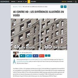 4K contre HD : les différences illustrées en vidéo