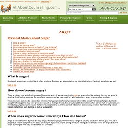 Q&A on Anger control and angry feelings management