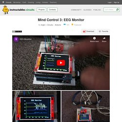 Mind Control 3: EEG Monitor : 7 Steps (with Pictures) - Instructables