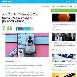 Are You In Control of Your Social Media Privacy? [INFOGRAPHIC]