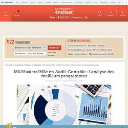 MS/Masters/MSc en Audit-Contrôle : l'analyse des meilleurs programmes